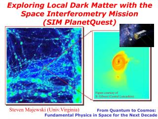 Exploring Local Dark Matter with the Space Interferometry Mission  (SIM PlanetQuest)
