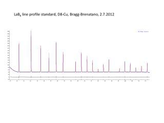 LaB 6 line profile standard , D8-Cu, Bragg- Brenatano , 2.7.2012