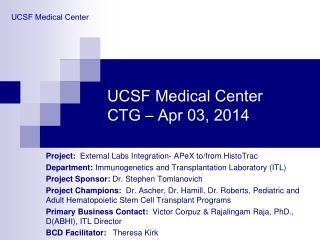 UCSF Medical Center CTG – Apr 03, 2014