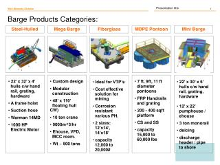 Barge Products Categories: