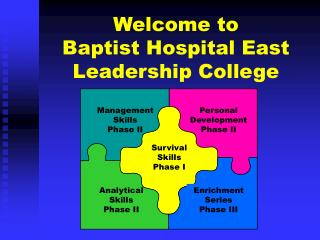 Welcome to  Baptist Hospital East Leadership College