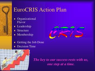 EuroCRIS Action Plan