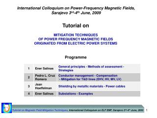 Tutorial on MITIGATION TECHNIQUES OF POWER FREQUENCY MAGNETIC FIELDS