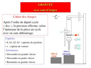 Cahier des charges: