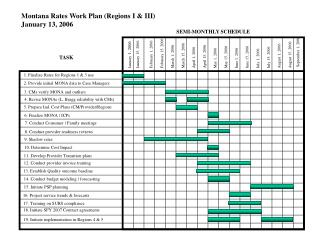 Montana Rates Work Plan (Regions I & III) January 13, 2006