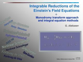 Integrable Reductions of the        Einstein's Field Equations