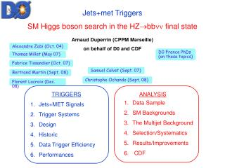 Jets+met Triggers SM Higgs boson search in the HZ ?bb?? final state