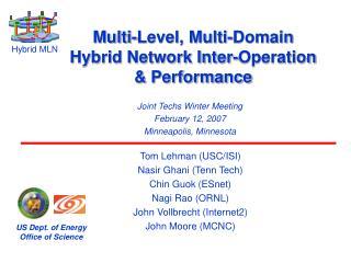 Multi-Level, Multi-Domain  Hybrid Network Inter-Operation & Performance
