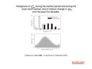 X  Wang et al. Nature  000 , 1-4 (2014)  doi:10.1038/nature12915