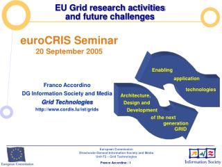 EU Grid research activities  and future challenges