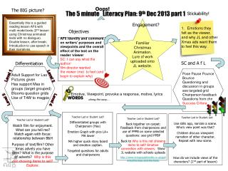 The 5 minute   Literacy Plan: 9 th  Dec 2013 part 1