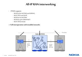 All-IP RAN interworking
