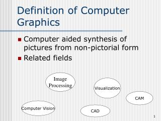 Definition of Computer Graphics