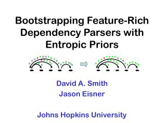 Bootstrapping Feature-Rich Dependency Parsers with Entropic Priors