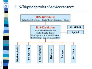 H:S/Rigshospitalet/Servicecentret