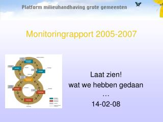 Monitoringrapport 2005-2007