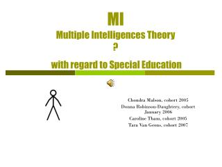 MI Multiple Intelligences Theory