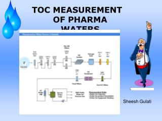 TOC MEASUREMENT OF PHARMA WATERS