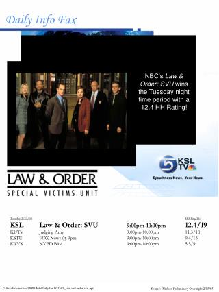 Tuesday 2/15/05 HH Rtg/Sh KSL	Law & Order: SVU	 9:00pm-10:00pm 	12.4/19