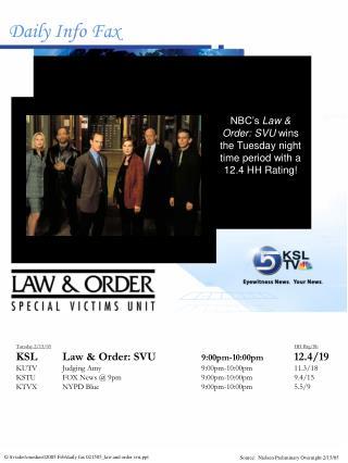Tuesday 2/15/05 HH Rtg/Sh KSLLaw & Order: SVU 9:00pm-10:00pm 12.4/19