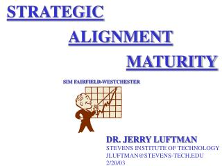 STRATEGIC ALIGNMENT  MATURITY