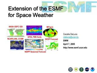 Extension of the ESMF for Space Weather