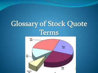 Glossary of Stock Quote Terms