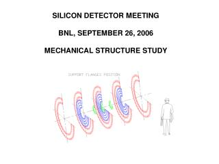 SILICON DETECTOR MEETING BNL, SEPTEMBER 26, 2006 MECHANICAL STRUCTURE STUDY