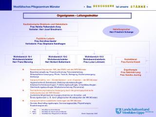 Organigramm – Leitungsstruktur