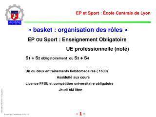 «basket : organisation des rôles»