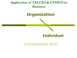 Application of VALUES  ETHICS in Business