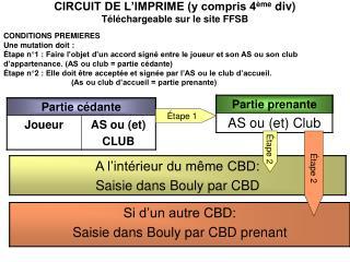 CIRCUIT DE L'IMPRIME (y compris 4 ème  div) Téléchargeable sur le site FFSB
