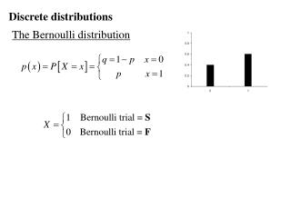 The Bernoulli distribution