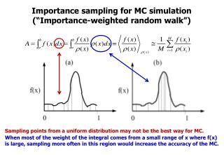 "Importance sampling for MC simulation (""Importance-weighted random walk"")"