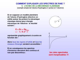 COMMENT EXPLIQUER LES SPECTRES DE RAIE? 1) L'ECHEC DE LA MECANIQUE CLASSIQUE