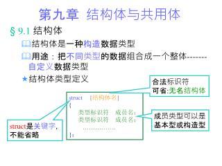 第九章  结构体与共用体