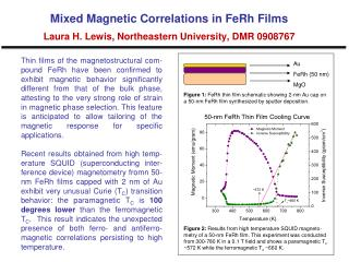 Mixed Magnetic Correlations in FeRh Films Laura H. Lewis, Northeastern University, DMR 0908767