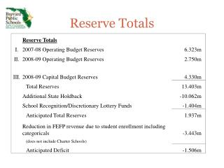 Reserve Totals