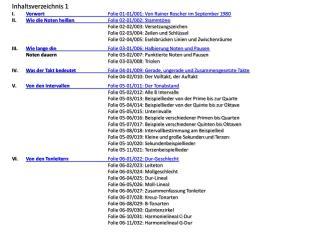 Inhaltsverzeichnis 1 Vorwort Folie 01-01/001: Von Rainer Roscher im September 1980
