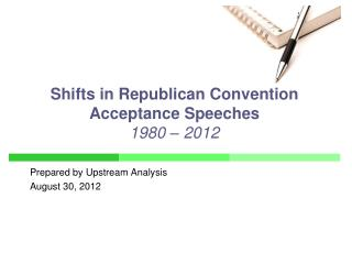Shifts in Republican Convention Acceptance Speeches 1980 – 2012