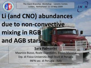 Li (and CNO) abundances due to non-convective  mixing in RGB  and AGB stars