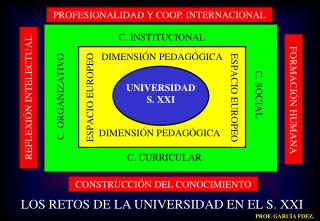 PROFESIONALIDAD Y COOP. INTERNACIONAL