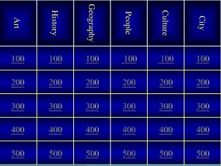 Final Jeopardy Category Ancient History