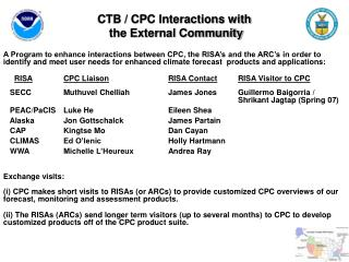 CTB / CPC Interactions with   the External Community