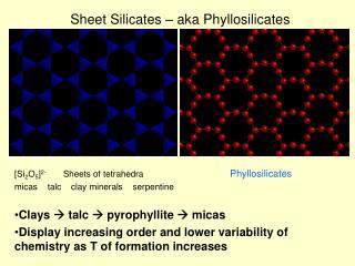 Sheet Silicates – aka Phyllosilicates