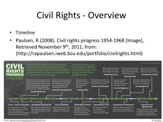 Civil Rights - Overview
