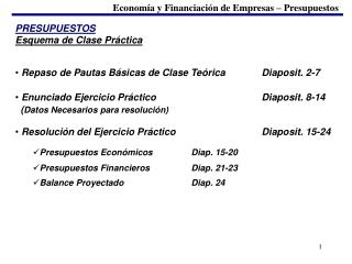 PRESUPUESTOS Esquema de Clase Práctica  Repaso de Pautas Básicas de Clase TeóricaDiaposit. 2-7