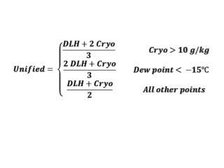 a  k0+k1*DLH+k2*DLH 2 +k3*DLH 3 b  k0+k1*Cryo+k2*Cryo 2 +k3*Cryo 3 +k4*Cryo 4