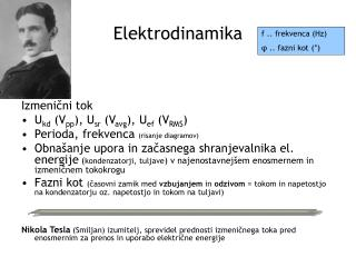 Elektrodinamika