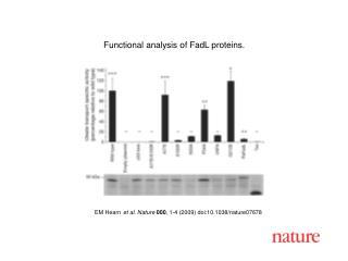 EM Hearn et al. Nature 000 , 1-4 (2009) doi:10.1038/nature07678